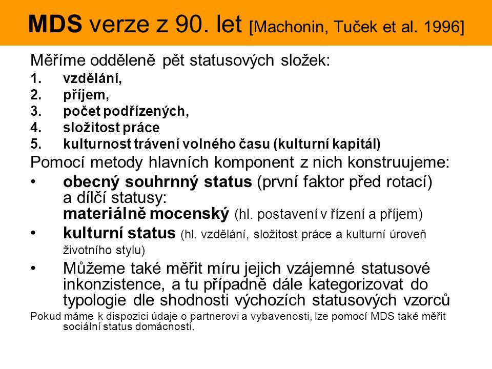 MDS verze z 90. let [Machonin, Tuček et al. 1996]